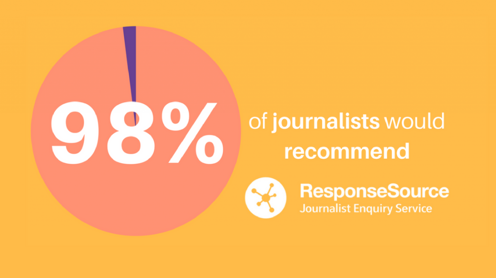 98 per cent journalists