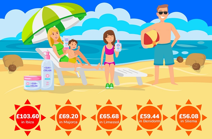 Infographic on suncream costs in different resorts