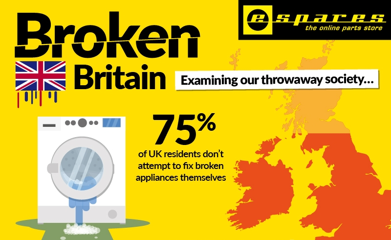 Extract from eSpares infographic on home appliance repairs in the UK