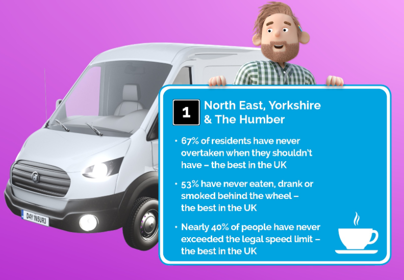 Infographic from insurer Dayinsure showing motoring safety statistics for North East, Yorkshire and the Humber